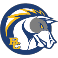 Briar Cliff University - Soccer