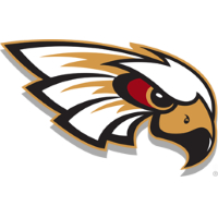 Coe College Women's Soccer Camps