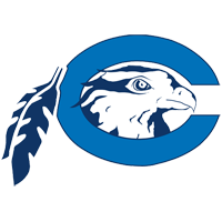 Barton College - Softball (NC)