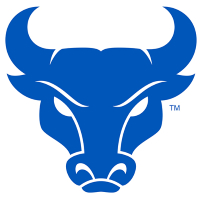 University at Buffalo Women's Basketball
