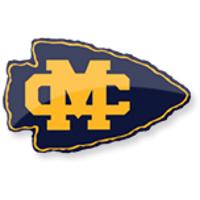 Mississippi College - Men's Soccer