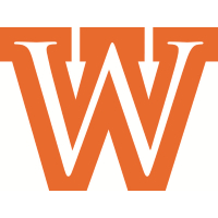 West Virginia Wesleyan College - Womens Soccer