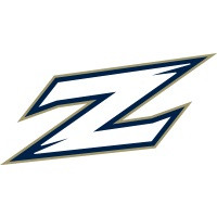 University of Akron Softball Camps