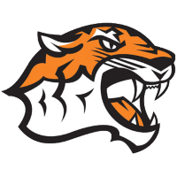 Occidental College Men's Basketball