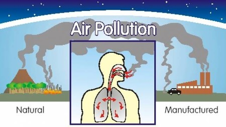 air pollution