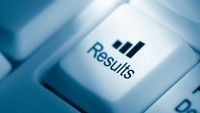 SSC IMD result