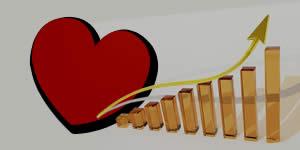 Qual é o Ranking do seu Coração? Faça o Teste e Descubra!