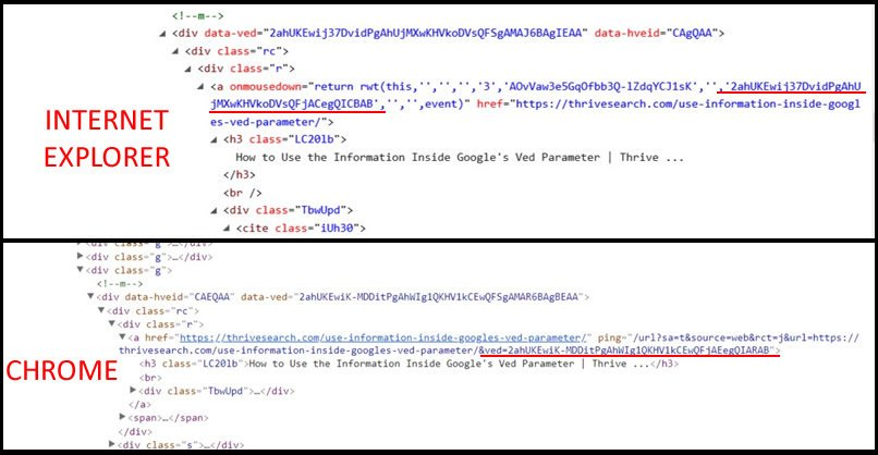 Google Moves Ved Parameter In Search Results Code