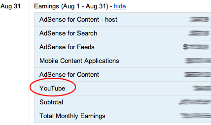 YouTube AdSense Earnings