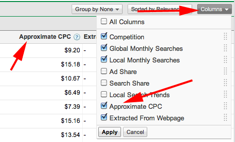 Google AdWords Keyword Tool Approximate CPC Column