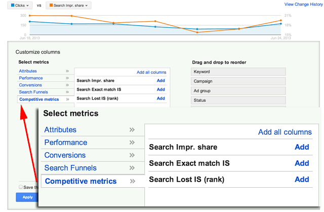 Google AdWords Adds Competitive Metrics To Impression Share Reporting