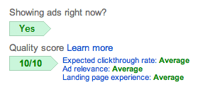 Google AdWords Perfect Quality Scores