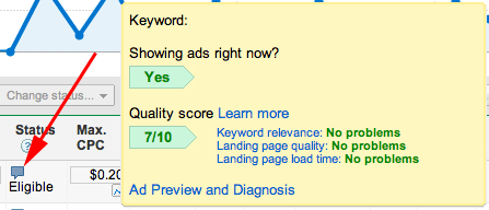 Google AdWords Diagnose Hover
