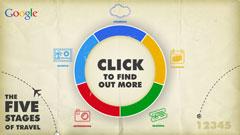 Google AdWords Inforgraphic