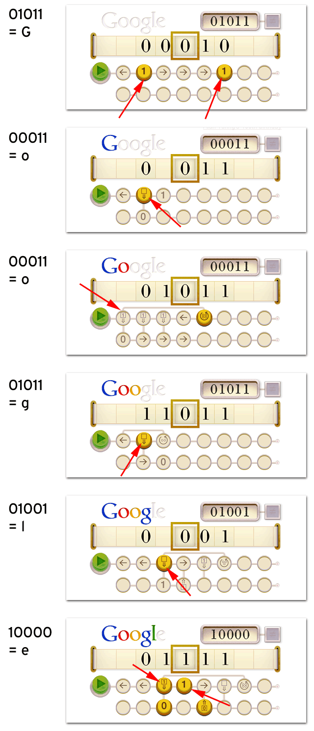 Alan Turing Google Doodle Instructions