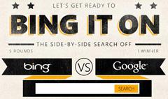 Bing It On Challenge