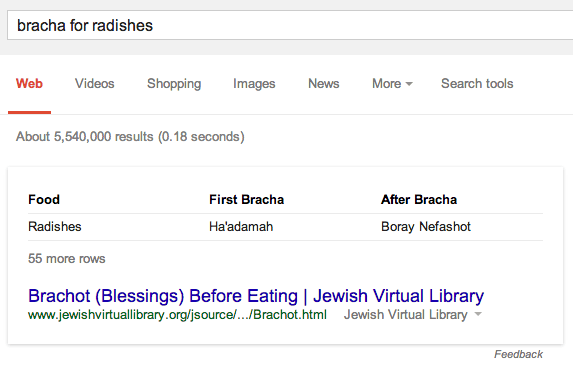 Google Answer: bracha for radishes