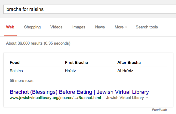 Google Answer: bracha for raisins