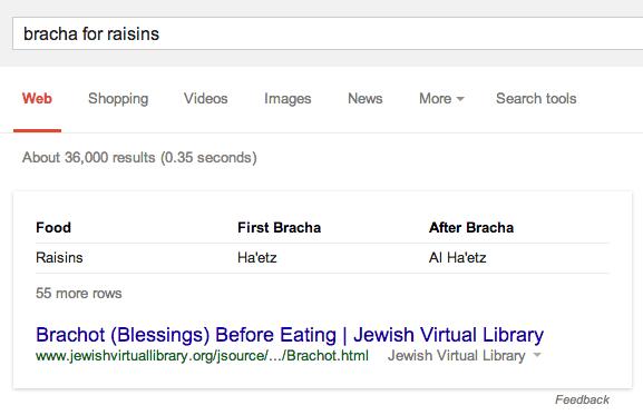 Google Answer: bracha for raisins