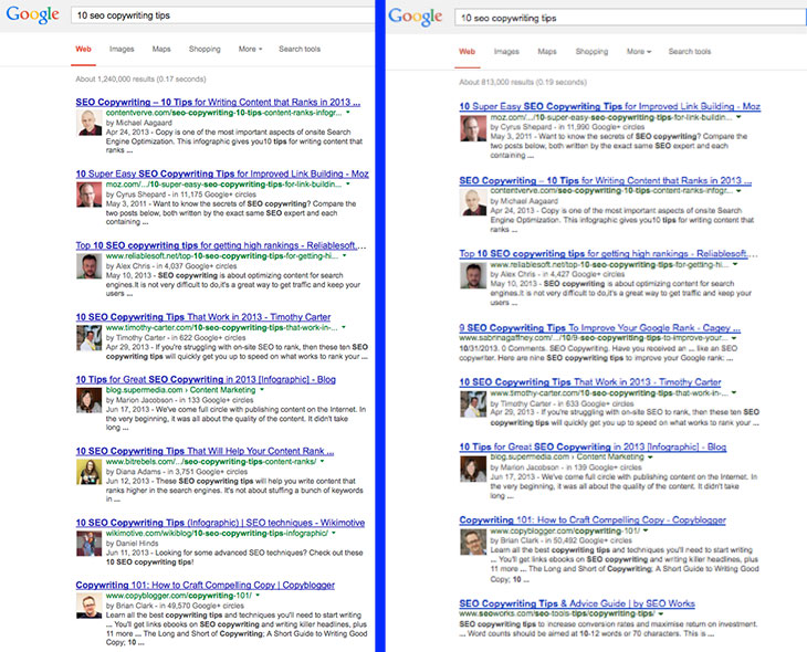 Google Authorship Reduction