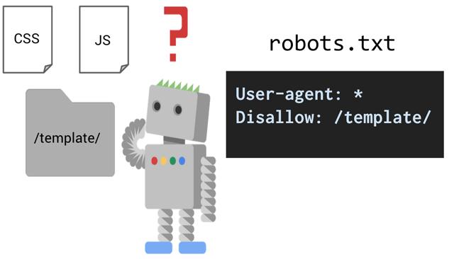 GoogleBot Confused