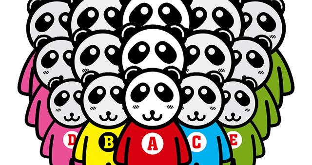 google duplicate pandas