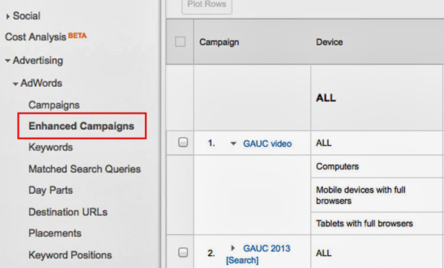 AdWords Enhanced Campaigns Now In Google Analytics