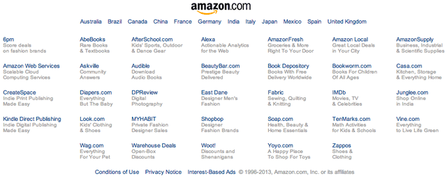 Amazon Footer Links