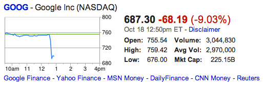GOOG Stock on October 18, 2012