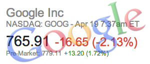 GOOG Earnings Q1 2013