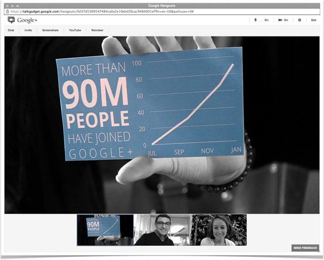 Google+ 90 Million