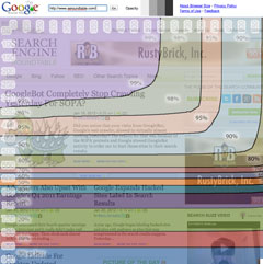 Google Page Layout Algorithm