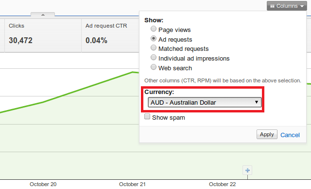 Google AdSense Enables Performance Reports In Localized Currency