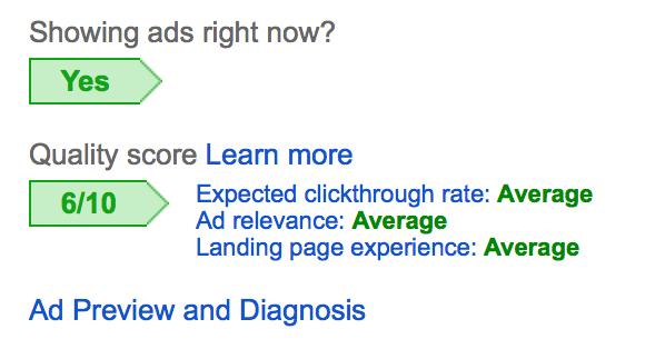 Google AdSense Quality Score