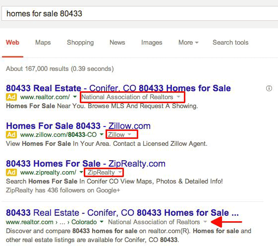 Google AdWords Knowledge Graph Overlays