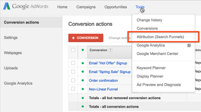 Google AdWords Attribution