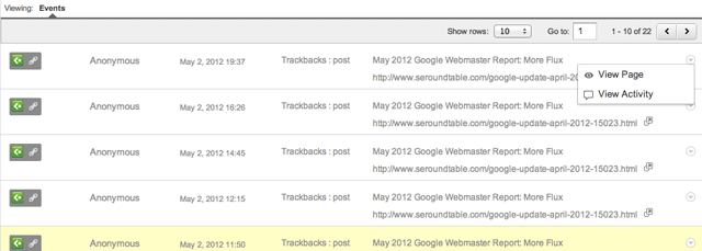 Google Analytics Links Report