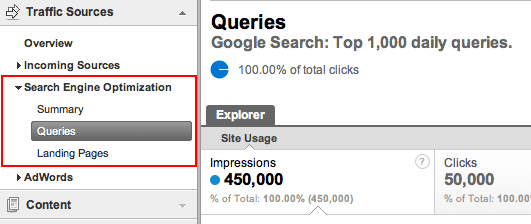 Google Analytics SEO Report