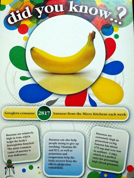 Google Bananas
