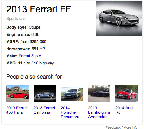 Google Car Knowledge Graph