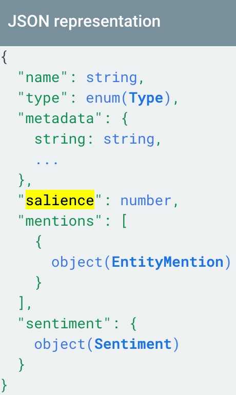 JSON salience representation