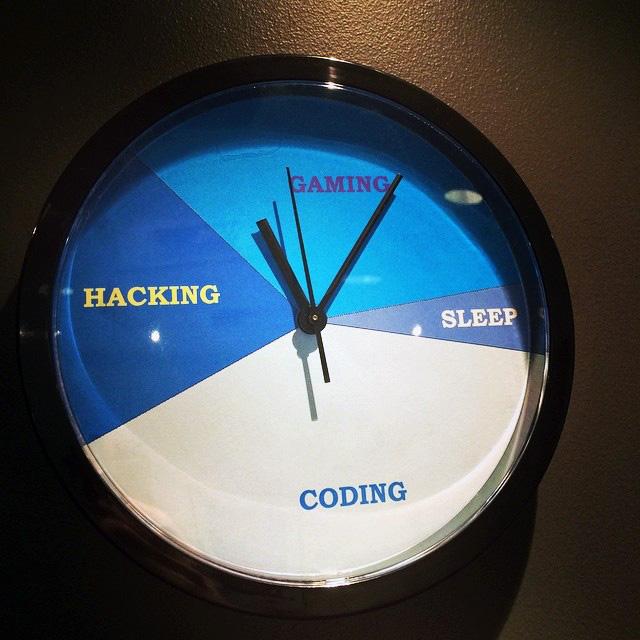 Google Coder Clock