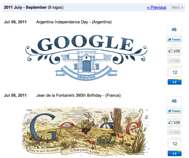 Google Doodles Sharing