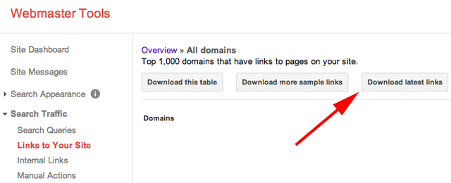 Google Latest Links