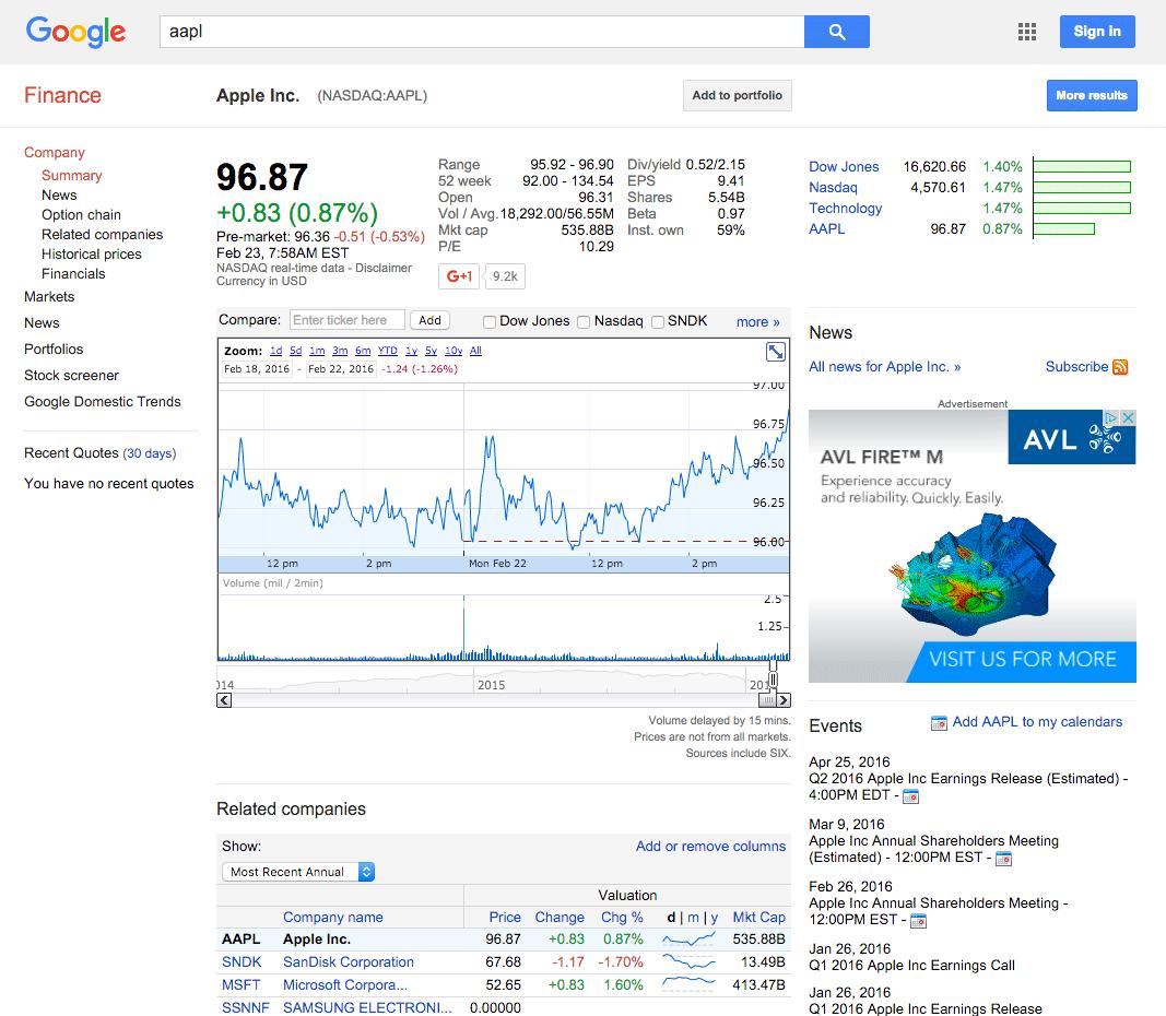 Finance News: Google Finance Replaces News Box With Advertisement Box