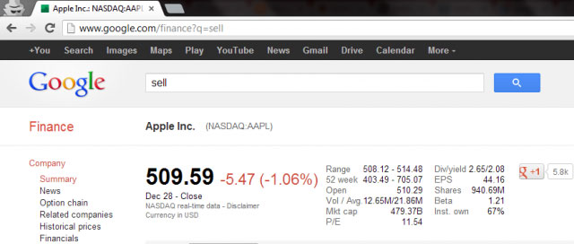 Google Finance Algorithmically Tells Searchers To Sell Apple