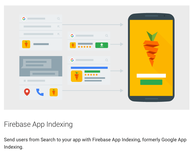 Google Firebase App Indexing