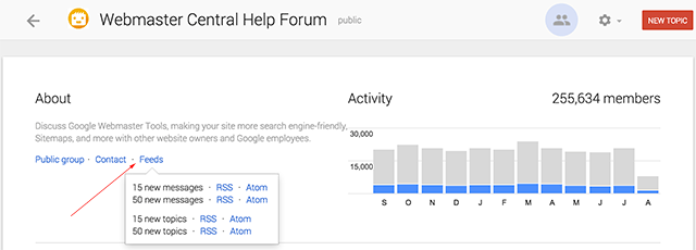 Google Support Forum RSS Feeds