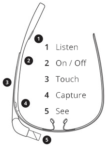Google Glass Device How To