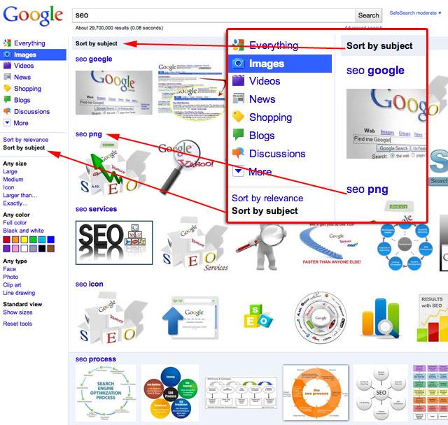 Google Image Subject Sorting